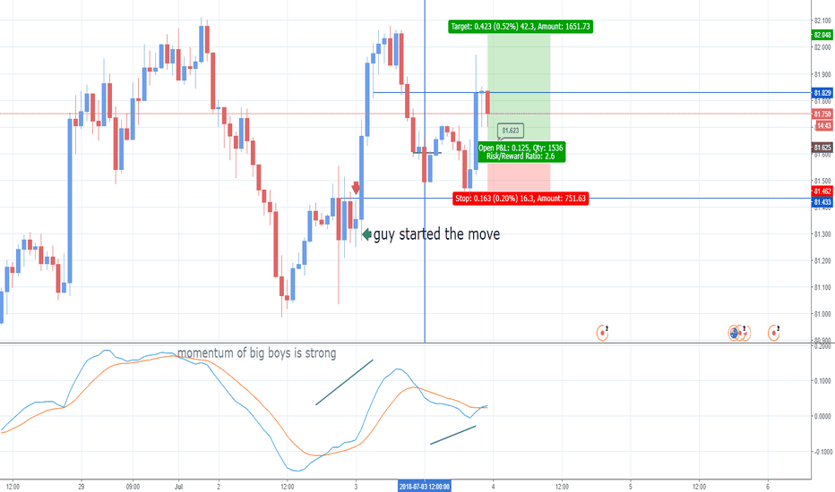 AUDJPY: i want to join it again on its original TTF .