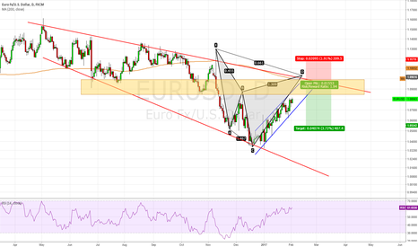 EURUSD: EUR/USD, break out of wedge ?