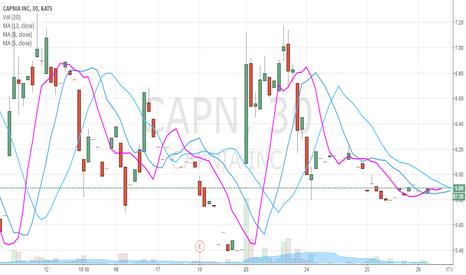 CAPN: $CAPN In at 5.85
