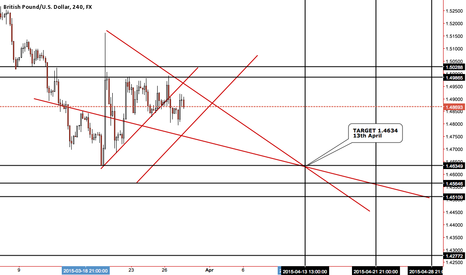 GBPUSD: GBPUSD  Election Fever - Dr's medicine for next couple of weeks
