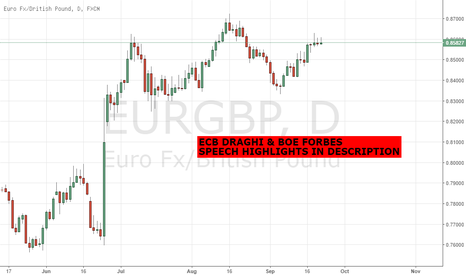 EURGBP: ECB DRAGHI & BOE FORBES SPEECH HIGHLIGHTS - EURGBP GBPUSD EURUSD