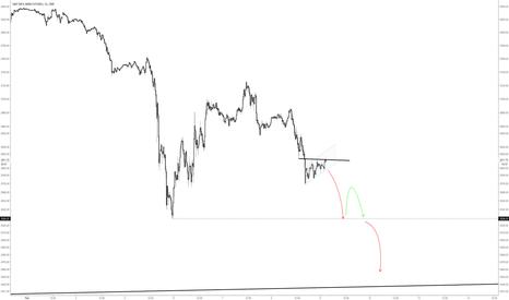 ES1!: S&P futures bear flagging
