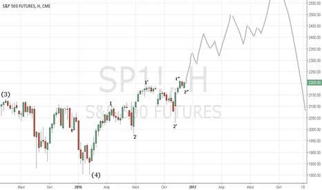 SP1!: Будем покупать S&P через фьючерс ? или путы продадим