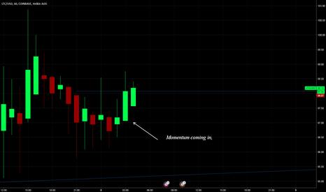 LTCUSD: $LTC Momentum coming in at 97$
