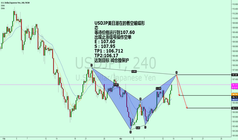 USDJPY: USDJP Japan and Japan are potentially bearish on bat.