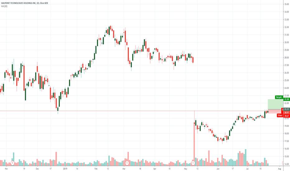 SAIL Stock Price and Chart — NYSE:SAIL — TradingView