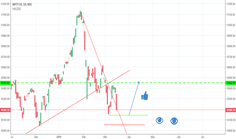 NIFTY: nifty 50