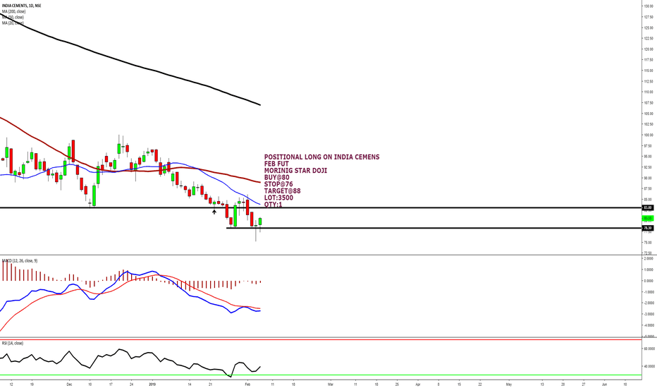 INDIACEM: POSITIONAL LONG ON INDIA CEMENTS FEB FUT