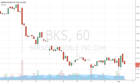 BKS: SHORT SELL