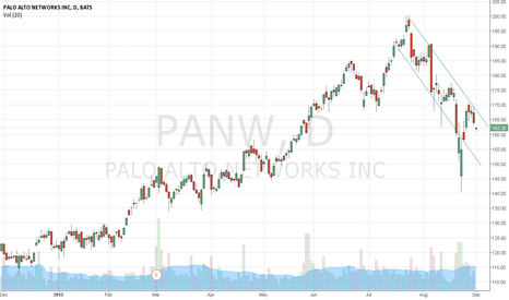 PANW: Lower highs and lower lows -recognize when the trend is changing