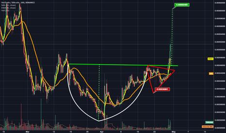QLC QLINK Prezzo|Live Chart|Exchange_Title-Trading fattorialeginestre.it