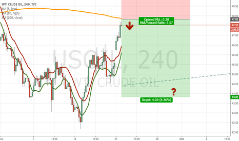 USOIL: I have opened a short position in Oil again