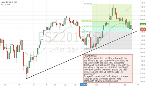 ESZ2013: S&P 500 - Market Outlook October 7 2013