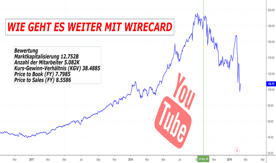 WDI: Wie geht es weiter mit Wirecard
