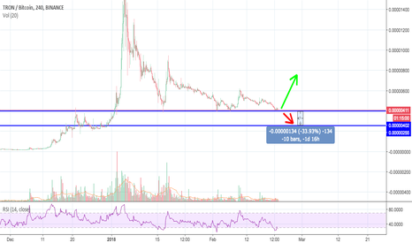 TRXBTC: TRXBTC Binance. Goes up or goes down and up ? 2 possibilities