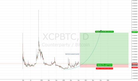 XCPBTC: Dare to dream
