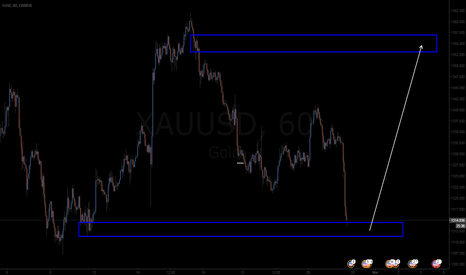 XAUUSD: an other one here