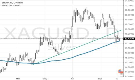 XAGUSD: silver