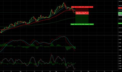 XAUUSD: XAU/USD - Long Term Short Opportunity - 500 Pips +