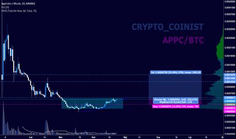APPCBTC: APPC z dużą szansą na +90% w najbliższych dniach