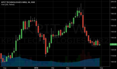 KPIT: good