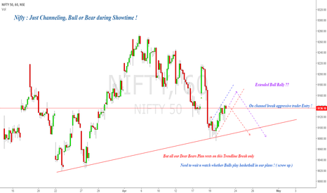 NIFTY: Nifty : Hate to watch, Love to Trade !