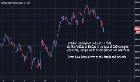 AUDCAD: CAD Employment Due