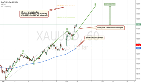 XAUUSD: Gold to rise another 3%.