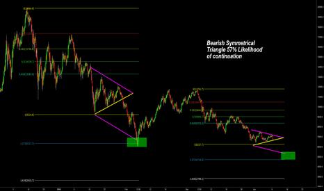 BTCUSD: Bearish Symmetrical Triangle 57% Likelihood of continuation