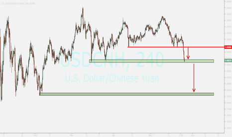 USDCNH: YUAN...sell opportunity