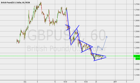 GBPUSD: one more wave down?