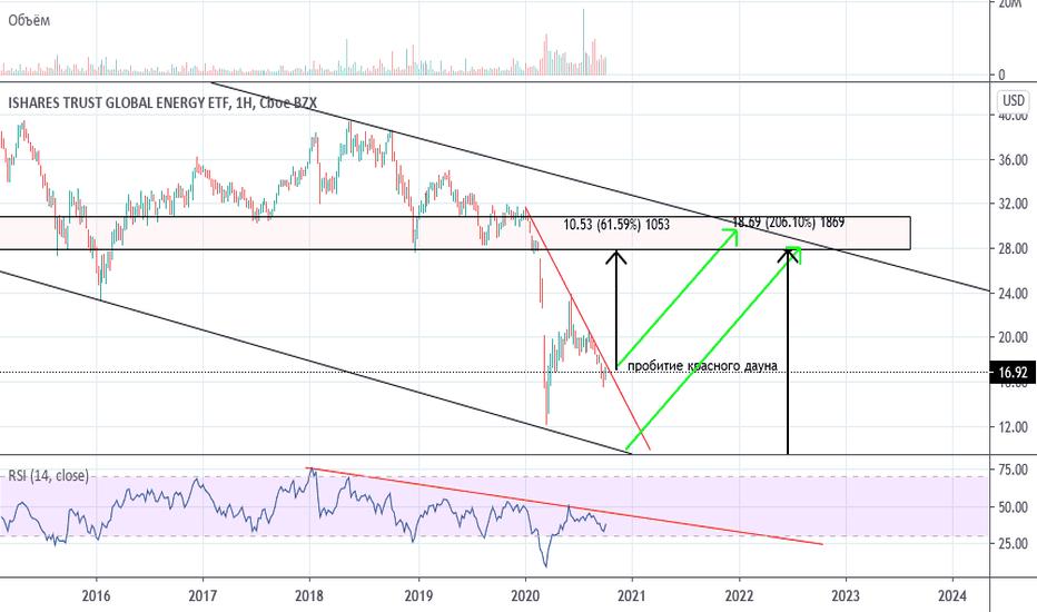 ixc btc tradingview)