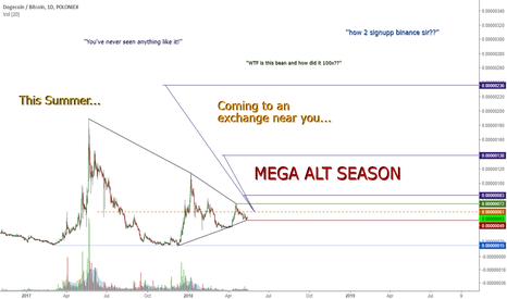 DOGEBTC: The biggest ALT season yet...