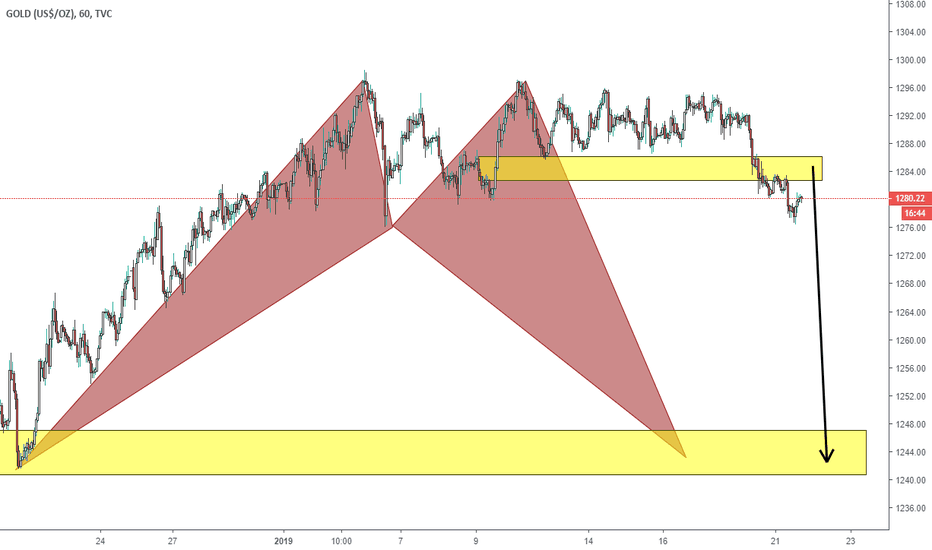 GOLD: gold next move