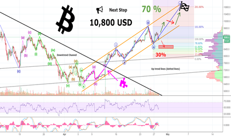 BTCUSD: The BITCOIN-Puzzles AND The Missing Piece - I Finally Found it!