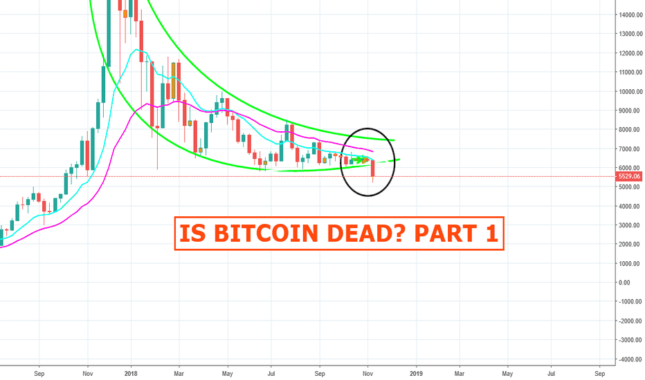 BTCUSD: Is Bitcoin Dead? Part 1 (=>Part 2 under XRP ticker)