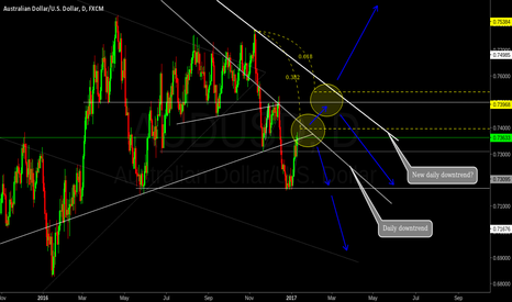 AUDUSD: Puzzle for bears with 2 bubbles