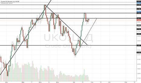 UKOIL: Нефть не хочет падать
