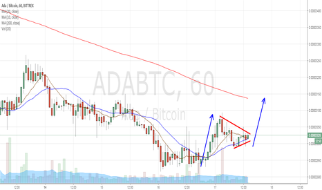 ADABTC: ADABTC