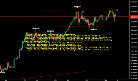 EURUSD: Get in early short EUro