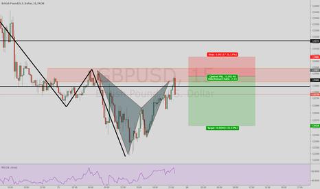 GBPUSD: Trend Continuation trade