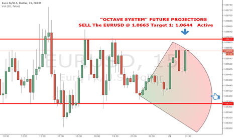 EURUSD: OCTAVE SYSTEM - EASY MONEY PREDICTIONS