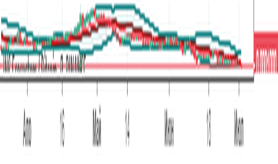 INSBTC: Прогноз по паре INS/BTC