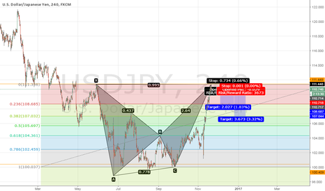 USDJPY: USDJPY, 240, BEARISH BAT PATTERN, FIBONACCI RETRACEMENT