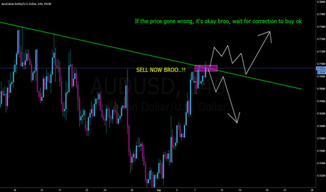 AUDUSD: It's time to sell AUDUSD, big moves that we've been waiting for