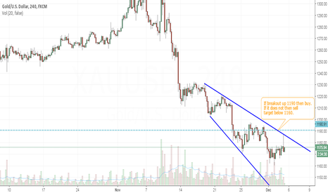 XAUUSD: Descending Broadening Wedge