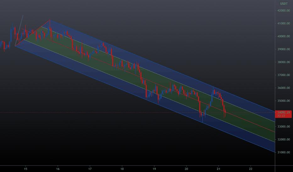 tradingview eos btc)