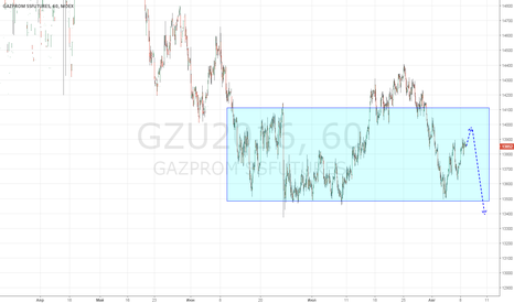 GZU2016: Газпром еще один удар вверх, затем падение.