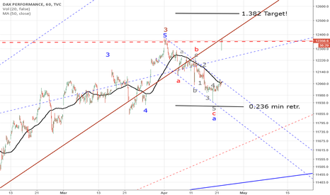 """DAX: DAX (4) """"Expanded Flat""""?"""