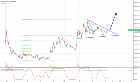 POABTC: $Poa Its Coming :)
